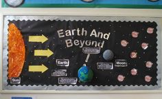 Earth and Beyond classroom display photo - Photo gallery - SparkleBox