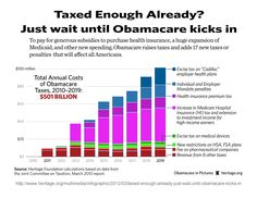 Obamacare taxes will bury us!!!!! // Hey bigots!! This is what the TEA party stands for... we're TAXED ENOUGH ALREADY!! Do you get it now??