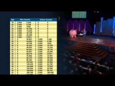 Dave Ramsey - Compound Interest - This is OUTSTANDING! Be patient and listen to all of the video - The key is to get started TODAY and let compound interest do the rest. Financial Peace, Financial Tips, Financial Literacy, High School Credits, Consumer Math, Career Planning, Resource Management, Dave Ramsey, Budgeting Finances