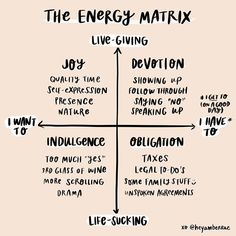 heyamberrae ✨ THE ENERGY MATRIX ✨ ⠀⠀⠀⠀⠀⠀⠀⠀⠀ ⠀⠀⠀⠀⠀⠀⠀⠀⠀ So many of have asked questions about priorities and how to best invest your energy and time, so I put on my thinking and feeling hat (over one glass of 🍷😂), and made this. Motivacional Quotes, Wisdom Quotes, Self Care Activities, Psychology Facts, Health Psychology, Personality Psychology, Color Psychology, Lectures, Self Development