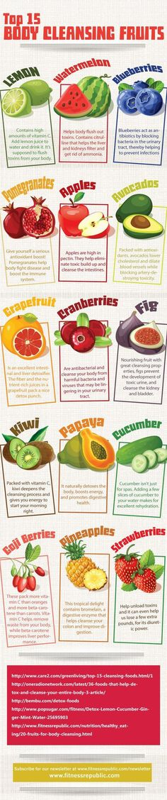 15 Body Cleansing Fruits