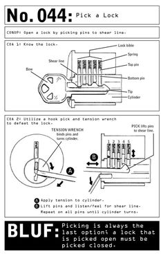 How to Pick a Lock.