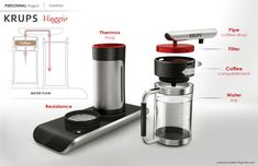 KRUPS - Viaggio by pascal ruelle, via Behance Coffee Machine Design, Coffe Machine, Krups Coffee, Milk Packaging, Unique Gadgets, Presentation Layout, Water Bottle Design, Industrial Design, Coffee Maker