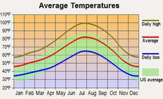average temperature resolute nunavut