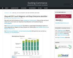 E-Commerce: Fluch oder Segen? eBay will sich von Magento trennen.