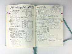 Hier ist eine kleine Ausbreitung ich gegen Ende tat von 2015 zu entscheiden, was für mich in meinem Einschuss Journal arbeitete, was ich wollte, um loszuwerden, und was ich wollte, zunächst zu versuchen.