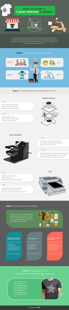 This infographic gives us a basic idea on how to start your own t-shirt printing business. For more information, you can visit https://inkxe.com/