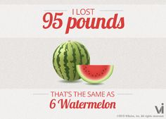 I lost 95 pounds! That is the same as 6 watermelon.