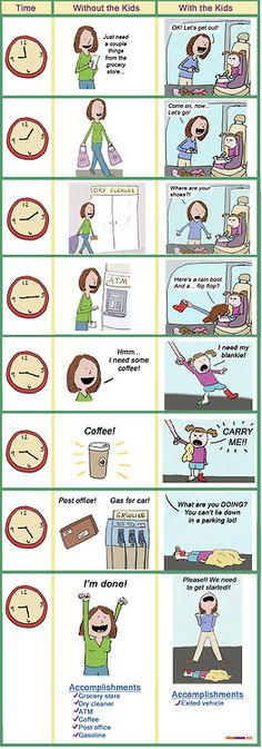 I laugh (and cry) because it is true.    (via What You Can Get Done in 30 Minutes Without Your Kids vs. With Your Kids | NickMom; illustration by Adrienne Hedger)