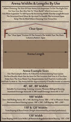 This is a really good diagram of arena sizes and what each one is commonly used for. This will help in the future with trying to decide what size arena to build. Dream Stables, Dream Barn, Horse Stables, Horse Farms, Equestrian Stables, Horse Paddock, Horse Arena, My Horse, Horse Love