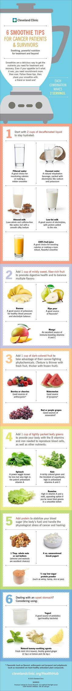 USEFUL MATERIAL: Just For U ♥♥ 6 tips for Smoothies for #cancer patients and survivors. #recipes #infographic #breastcancerinfographic