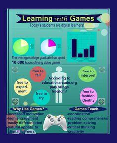 """""""Learning with videogames"""". Su autora indica la libertad que traen los videjuegos, además de lo que enseñan los mismos y de porqué usarlos."""