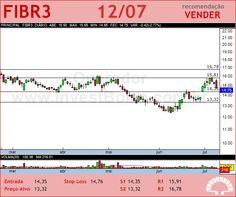 FIBRIA - FIBR3 - 12/07/2012 #FIBR3 #analises #bovespa