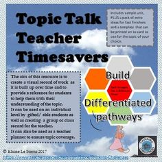 Topic Talk is a visual organiser. Higher Order Thinking, Critical Thinking Skills, Group Activities, Math Centers, Social Networks, Teacher Resources, Literacy, Challenges, Classroom