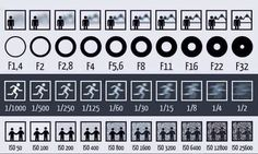 Tableau Synthèse de la photographie