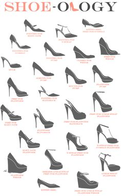SHOE-OLOGY: A GUIDE TO SHOE STYLES AND TERMINOLOGY. If i want to be blair waldorf, i HAVE to know this