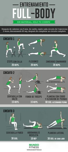 Infografía de entrenamiento full-body
