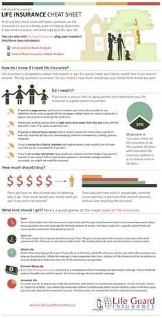 1000 Images About Insurance Infographics On Pinterest