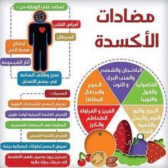 #معلومات #فوائد #صحة #صحية #دايت #ريجيم #اكل #طعام #صحي #بدانة #سمنة #تخسيس #تنحيف #معلومة