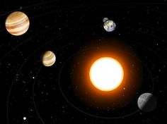 Quick-straight to the point video-Why Pluto is no longer considered a planet. EXCELLENT if you teach the solar system!