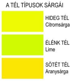 tél típusok sárgái
