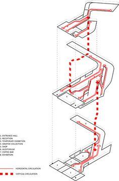 MAXXI Rome circulation diagram - Zaha Hadid Architects