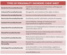 Types of Personality Disorders Cheat Sheet - Psychiatric nursing health journal health day health wellness Psychiatric Mental Health Nursing, Psychiatric Medications, Social Work Exam, Personality Disorder Types, Psych Nurse, Paz Mental, Antisocial Personality, Mental Health Disorders, Nclex