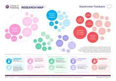 As part of my research with the College of Policing to develop an interactive Research Map of Policing and Crime Reduction, I undertook a range of research with stakeholders, collating feedback on their opinions of and experiences using the Map; Design Strategy, Tool Design, Design Process, Web Design, Stakeholder Mapping, Experience Map, System Map, User Centered Design, Customer Journey Mapping