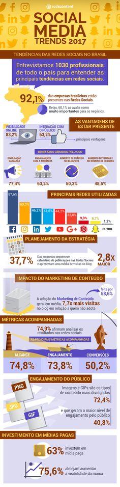 redes sociais empresas