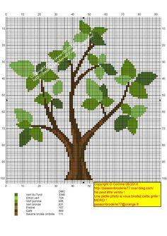 Kanaviçe ağaç mini tablo