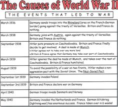 main causes of world war 2 essay
