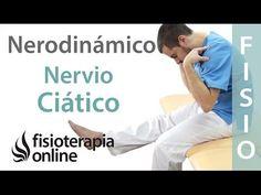 Síndrome piramidal y atrapamiento del nervio ciático, todo lo que necesitas saber | Fisioterapia Online