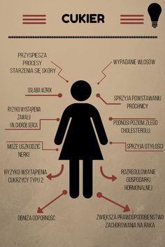 Co cukier robi z Twoim organizmem