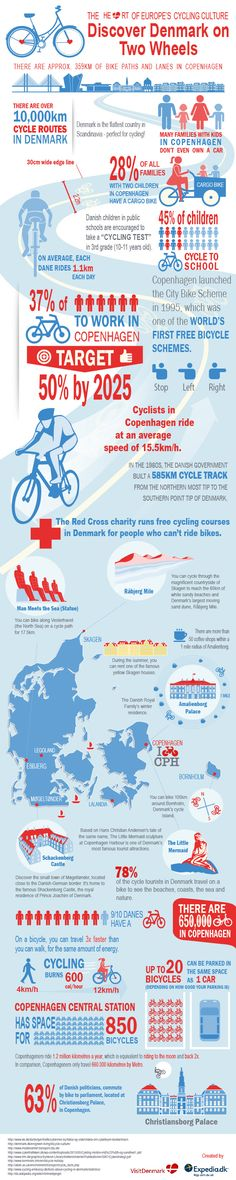 The #Danish cycling culture