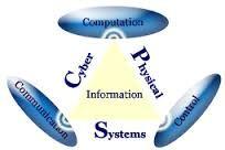 Risultati immagini per cyber physical systems Cyber Physical System, Computer Science, Physics, Physique