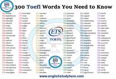 300 Toefl Words You Need to Know - English Grammar Notes - English Grammar Notes, English Vocabulary Words, Learn English Words, English Phrases, English Study, English Writing Skills, English Lessons, Grammar Practice, Words To Use