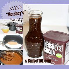 Hersheys Cocoa Recipe