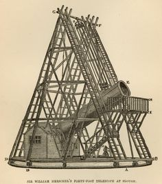 Sir William Herschel's forty-foot telescope at slough. (1876)