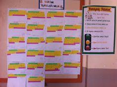 Şebnem'in Sınıfı: Paragraf Yazıyoruz Periodic Table, Diagram, Periodic Table Chart, Periotic Table