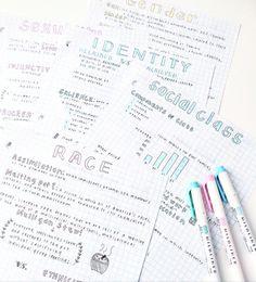qrid: Study notes for my sociology quiz ^-^