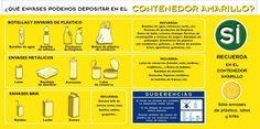 #Infografía contenedor amarillo. Qué poner en el contenedor amarillo de #reciclaje?