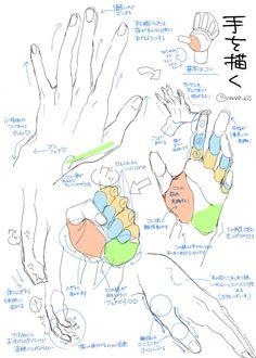 """奈々生さんのツイート: """"@nanao_615 ①個人的に手を描くときに気を付けてること https://t.co/ViMmkXAdtj"""""""