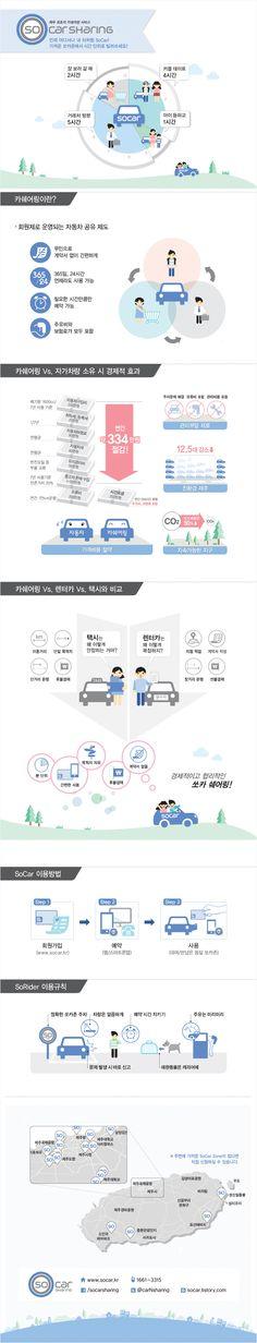 [Infographic] 제주 최초 카쉐어링 서비스 '쏘카'에 관한 인포그래픽