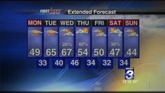 Tomorrow it will be almost seventy degrees!     Week forecast Jan. 30