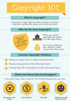 Help Your Students Become More Familiar With Copyright Laws   http://info.easybib.com/copyright-101-handout