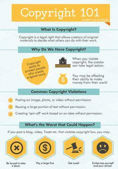 Copyright 101