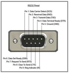 vga to rca wiring diagram vga to yellow rca diy wiring diagrams rh pinterest com vga to rca cable wiring diagram vga to rca cable diagram