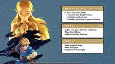 Breath of the Wild DLC details