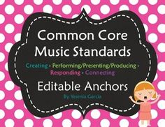 National Common Core Music Standards Posters (Editable)