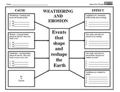 Worksheets Weathering Worksheet weatheringerosion cause effect science pinterest more weathering and erosion graphic organizer effect